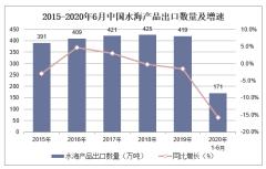 2020年1-6月中国水海产品出口数量、出口金额及出口均价统计