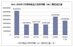 2020年1-7月郑州商品交易所甲醇(MA)期货成交量及成交金额统计