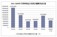 2020年1-7月郑州商品交易所白糖期货成交量及成交金额统计