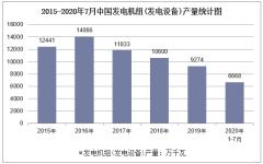 2020年1-7月中国发电机组(发电设备)产量及增速统计