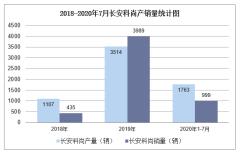 2020年1-7月长安科尚产销量情况统计分析