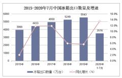 2020年1-7月中国冰箱出口数量、出口金额及出口均价统计