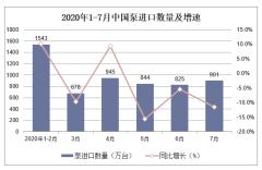 2020年1-7月中国泵进口数量及进口金额统计