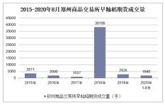 2020年1-8月郑州商品交易所早籼稻期货成交量及成交金额统计