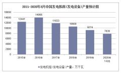 2020年1-8月中国发电机组(发电设备)产量及增速统计