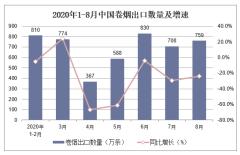 2020年1-8月中国卷烟出口数量及出口金额统计