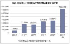 2020年1-9月郑州商品交易所菜籽油期货成交量及成交金额统计