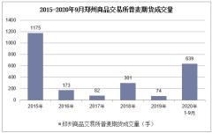 2020年1-9月郑州商品交易所普麦期货成交量及成交金额统计