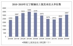 2010-2019年辽宁限额以上批发业法人单位数、就业人数、销售库存额及资产负债情况统计