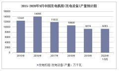 2020年1-9月中国发电机组(发电设备)产量及增速统计