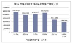 2020年1-9月中国金属集装箱产量及增速统计