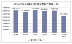 2020年1-9月中国计算机整机产量及增速统计