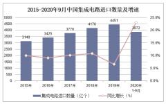 2020年1-9月中国集成电路进口数量、进口金额及进口均价统计