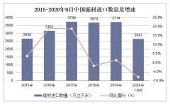2020年1-9月中国锯材进口数量、进口金额及进口均价统计