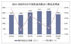 2020年1-9月中国集成电路出口数量、出口金额及出口均价统计