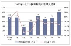 2020年1-9月中国卷烟出口数量及出口金额统计