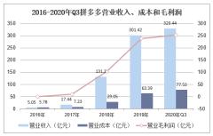 2020年三季度拼多多营业收入、资产负债情况、用户数量及营销费用统计分析「图」