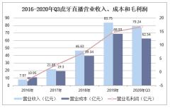 2020年三季度虎牙直播营业收入、资产负债情况、用户数量及营销费用统计分析「图」