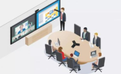 5G建设的完善、疫情背景下的需求推动云视频服务行业走向高质量发展「图」