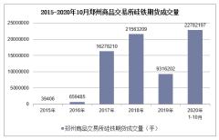 2020年1-10月郑州商品交易所硅铁期货成交量及成交金额统计