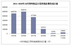 2020年1-10月郑州商品交易所强麦期货成交量及成交金额统计
