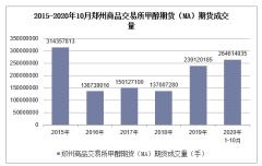 2020年1-10月郑州商品交易所甲醇期货(MA)期货成交量及成交金额统计
