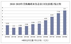 2010-2019年青海快递业务收入、业务量及邮政业务总量统计