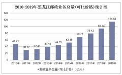 2010-2019年黑龙江快递业务收入、业务量及邮政业务总量统计