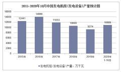 2020年1-10月中国发电机组(发电设备)产量及增速统计