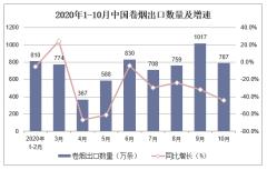 2020年1-10月中国卷烟出口数量及出口金额统计