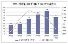 2020年1-10月中国粮食出口数量、出口金额及出口均价统计