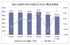 2020年1-10月中国自行车出口数量、出口金额及出口均价统计