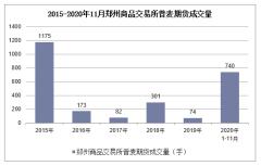 2020年1-11月郑州商品交易所普麦期货成交量及成交金额统计
