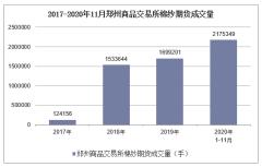 2020年1-11月郑州商品交易所棉纱期货成交量及成交金额统计