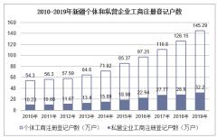 2010-2019年新疆个体和私营企业工商注册登记户数、就业人员数统计及结构分析