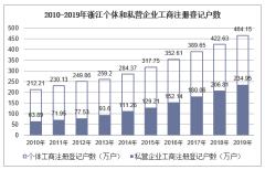 2010-2019年浙江个体和私营企业工商注册登记户数、就业人员数统计及结构分析