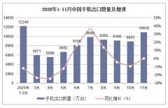 2020年1-11月中国手机出口数量及出口金额统计