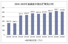 2010-2019年新疆畜禽年末存栏数和本期出栏数统计