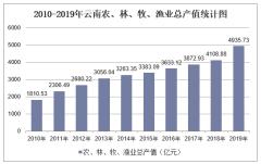 2010-2019年云南农、林、牧、渔业总产值和总产值增长指数统计