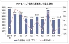 2020年1-11月中国变压器进口数量及进口金额统计