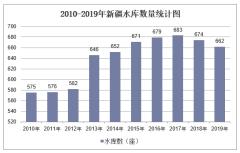 2010-2019年新疆水库数量、容量及除涝、水土流失治理面积统计