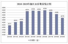2010-2019年浙江水库数量、容量及除涝、水土流失治理面积统计