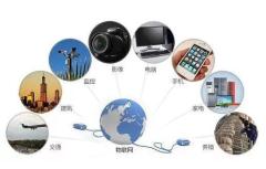 我国家用物联网现状分析,最快应用方向是智能安防和全屋智能「图」