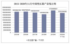 2020年1-11月中国变压器产量及增速统计