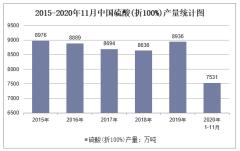 2020年1-11月中国硫酸(折100%)产量及增速统计