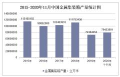 2020年1-11月中国金属集装箱产量及增速统计