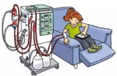 2019年全球及中国血液透析人数情况分析,患者需注意自身饮食「图」