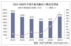 2015-2020年中国平板电脑出口数量、出口金额及出口均价统计
