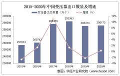 2015-2020年中国变压器出口数量、出口金额及出口均价统计