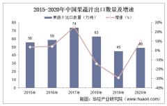 2015-2020年中国果蔬汁出口数量、出口金额及出口均价统计